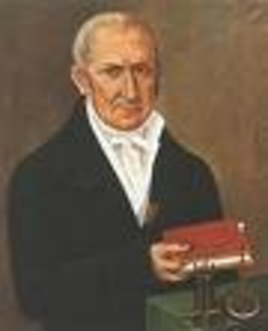 Alessandro Volta developed first electric battery