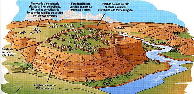 Cultura de Almería(2800-2600 a.c)