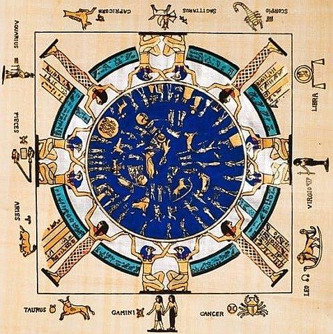 Establecimiento de calendarios solares y lunares.