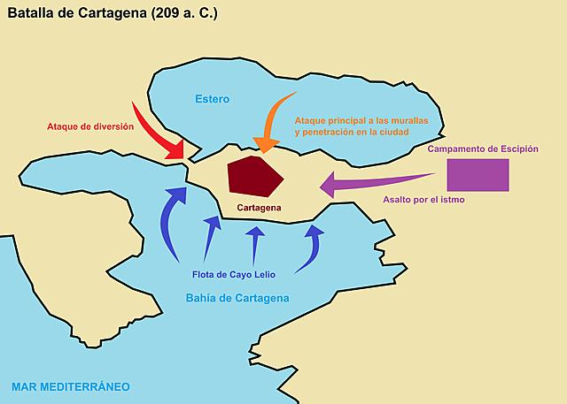 Conquista de Cartago Nova por Escipión el Africano