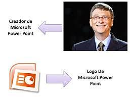 CREADOR DE PORWER POINT