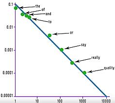 Estadística Moderna