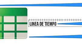 Linea Semiotica timeline