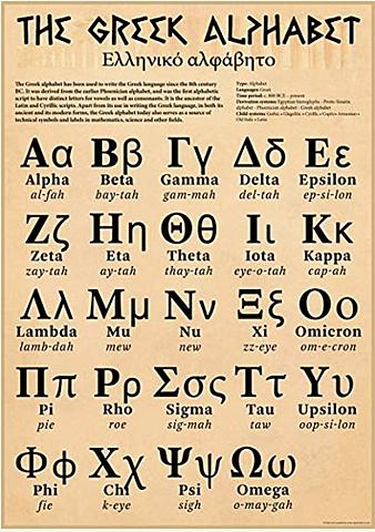 Greek Linguistics. 500 BC