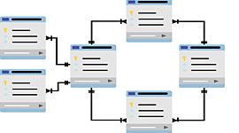 Evolución de los sistemas de bases de datos timeline