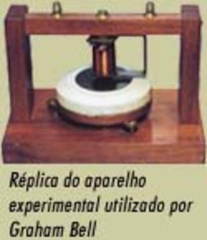 Graham Bell inventa o telefone.