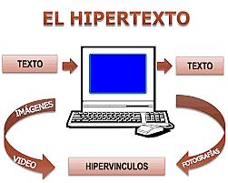 Origen de los Hipertextos.