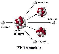 La primera fisión nuclear
