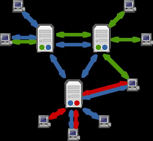 La llegada de Usenet