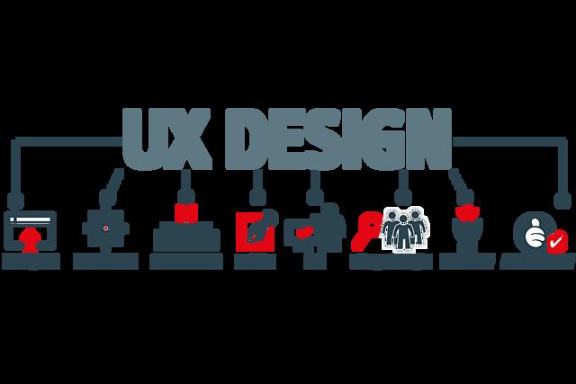 Conferencias de Designing for User Experience (DUX)