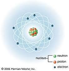 Heisenberg atomic model