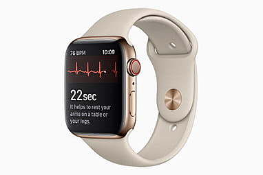 El electrocardiograma de pulsera, 2020