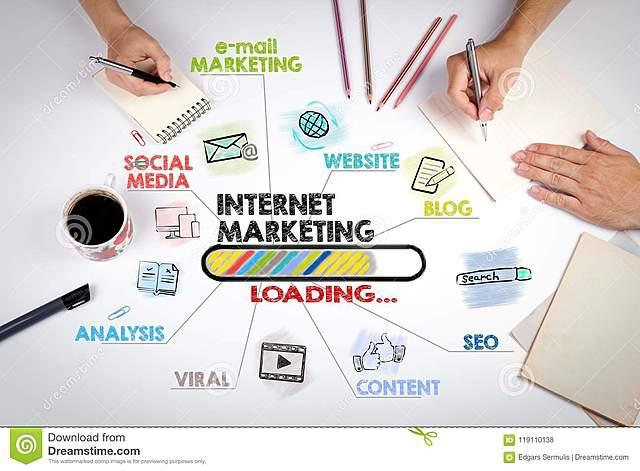 Nueva definición de Marketing