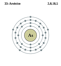 Estructura atomica Arsenico