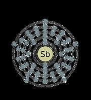 Estructura atomica Antimonio