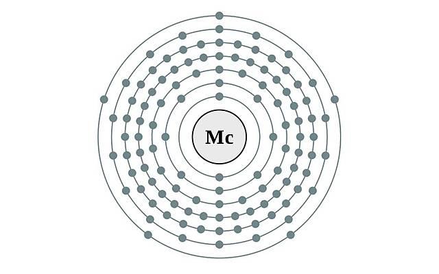 Estructura atomica Moscovio