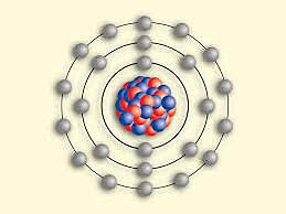 Teoría atómica-Bohr