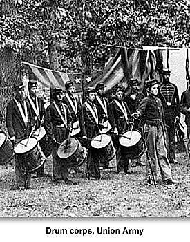 Music during the 1800s (general concept)