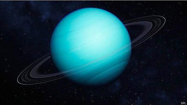 Descubrimiento del planeta Urano