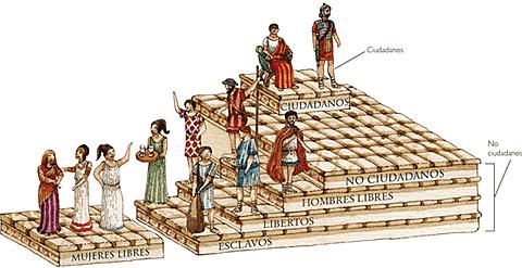 Roma tenía constitución