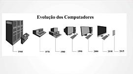 A História dos computadores timeline