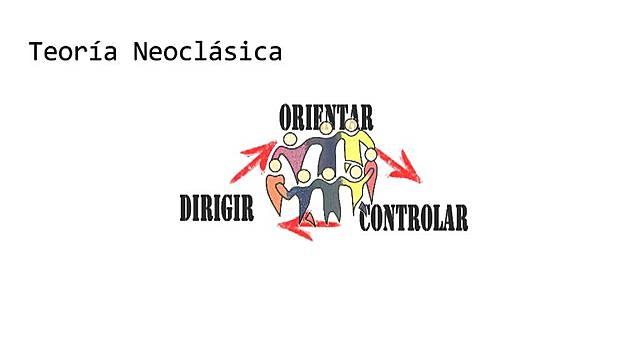 TEORÍA NEOCLASICA: PETER F. DRUKER, WILLIAM NEOMAN, RALPH CORDINER, ERNEST DALE, LOUIS ALLEN Y HAROLD KOONTZ.