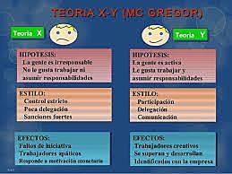 DOGLAS MCGREGOR: TEORÍA X y Y