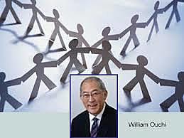 TEORÍA Z: WILLIAM OUCHI
