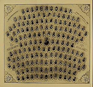 הקונגרס הציוני הראשון