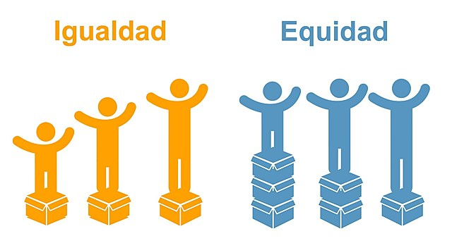 Estrategia de Equidad