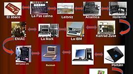 LINEA TEMPORAL DEL CAMBIO DE LOS ORDENADORES timeline