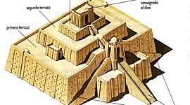 HISTORIA DE MESOPOTAMIA timeline