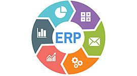 Evolución/historia de los ERP timeline
