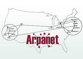 Πρώτη δημοσίευση στο ARPANET και η σύνδεση του ALOHAnet με το ARPANET