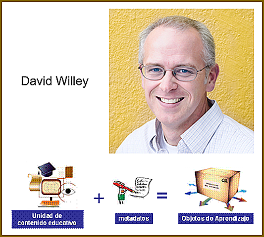 David Willey