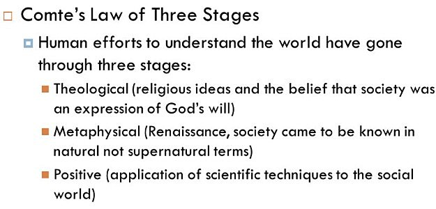 The Law of Three Stages