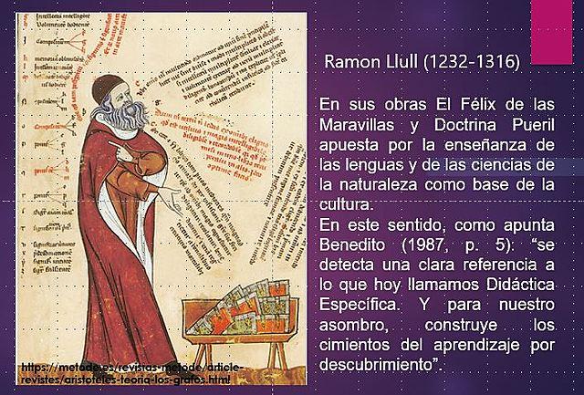 Ramón de LLull 1232-1315