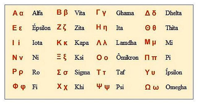 La Koiné o Lengua común