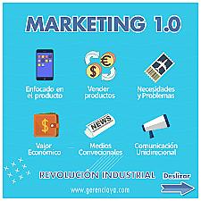 MARKETING 1.0 (Marketing Centrado en el Producto)