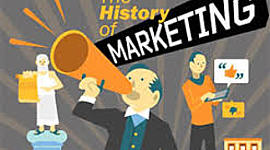 EVOLUCION DEL MARKETING timeline