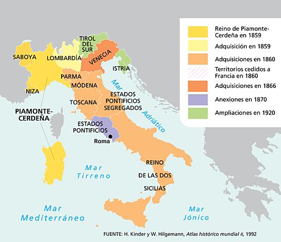 Empieza la unificación de Italia