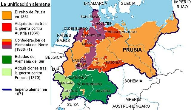 Inicio Unificación Alemana