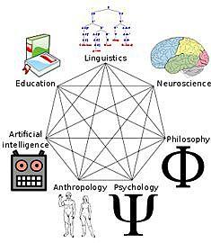 Cognitive Science born