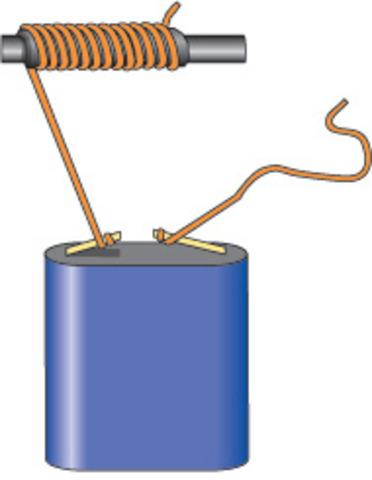 William Sturgeon: el electroimán (1825)
