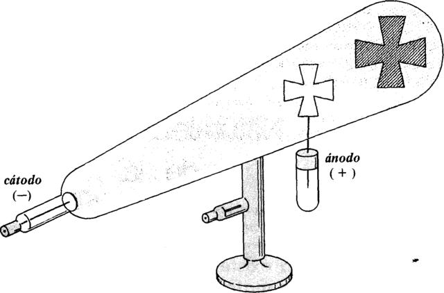 Julius Plücker: rayos Catódicos.