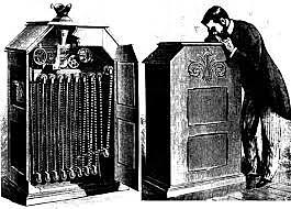 Kinetoscopio inventado por Edison