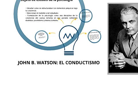 Watson y la psicología científica
