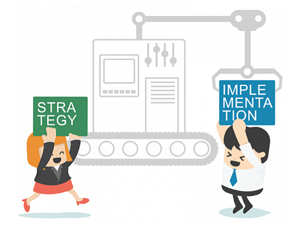 Strategic Implementation Framework