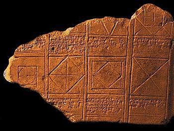 Развитие математики в Вавилоне