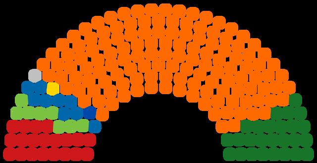 Országgyűlési választások 2018.